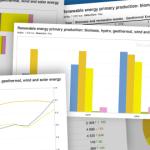 DataMarket – Find, Understand and Share Data