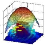SCaVis – Scientific Computation and Visualization Environment
